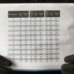 Belastningsindex däck (komplett guide inklusive tabell)